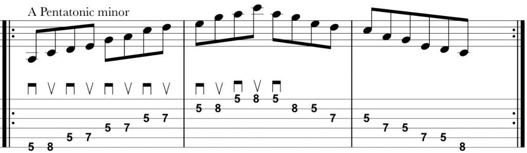 Pentatonic minor