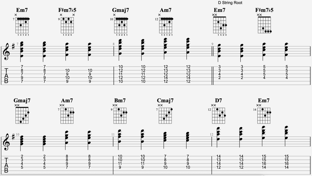 7 Day Guitar Practice Routine Day 5 Chords Life In 12 Keys