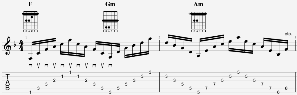 Guitar Diatonic Chord Alternate Picking