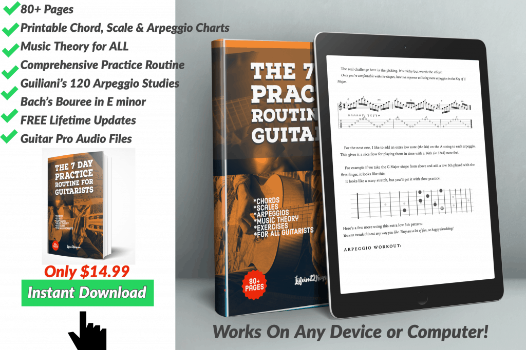 The 7 Day Practice Routine For Guitarists eBook