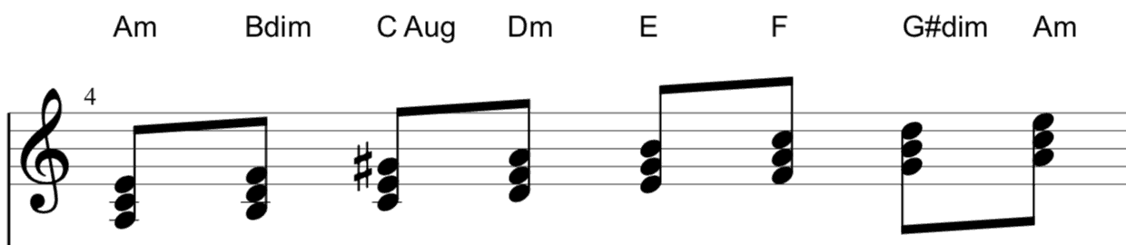 Triads A Harmonic Minor