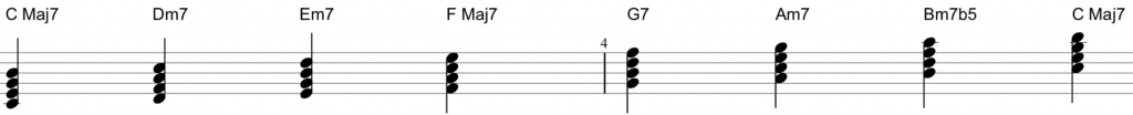 Diatonic 7th Chords