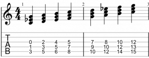 C Melodic Minor Triads