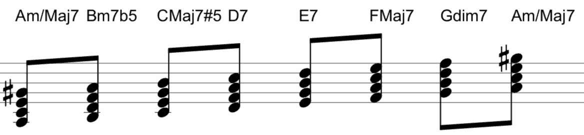 A Harmonic minor 7th guitar chords