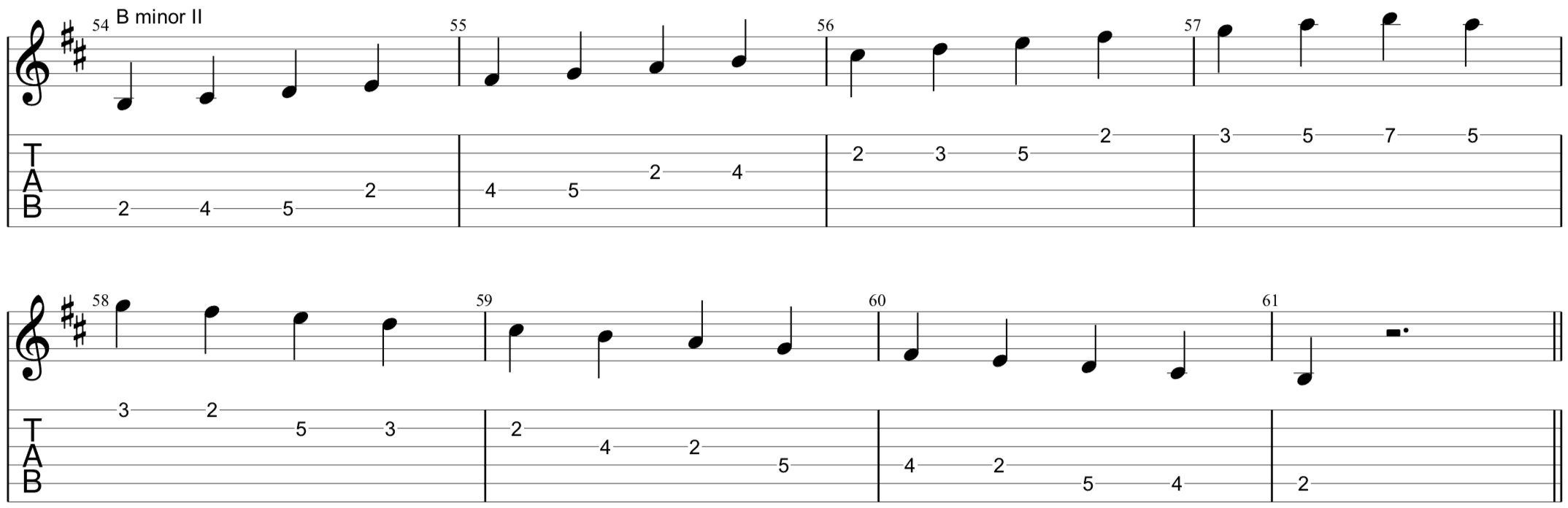 B minor scale with TAB
