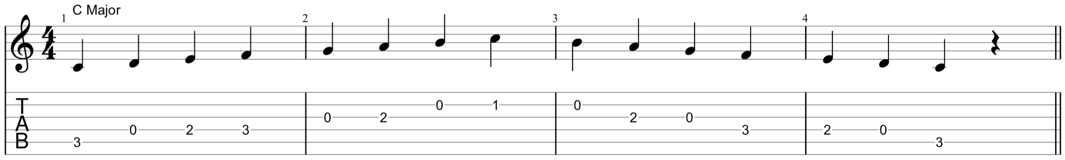C Major guitar Scale with TAB
