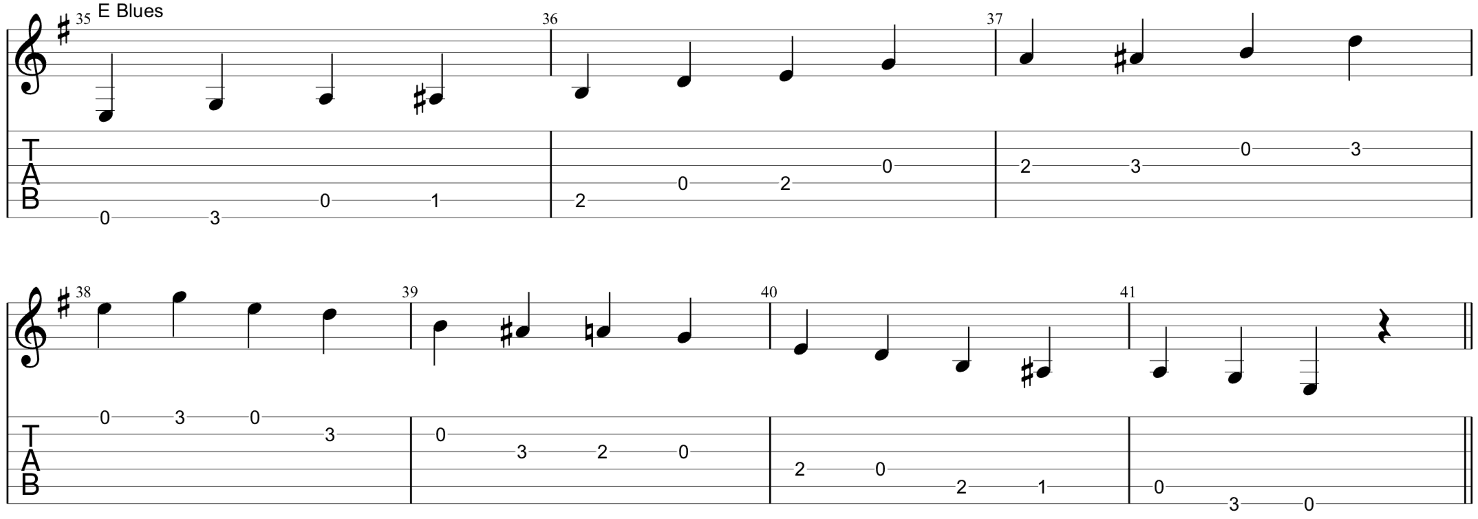 E Blues scale with TAB
