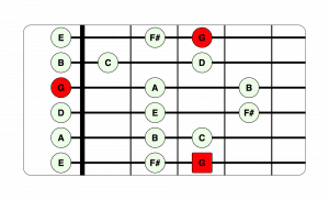 G Major Scale Open