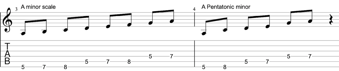 A Pentatonic Minor