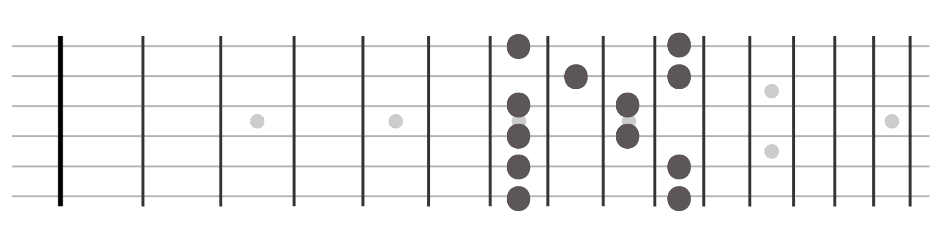 Pentatonic Guitar Shape 4