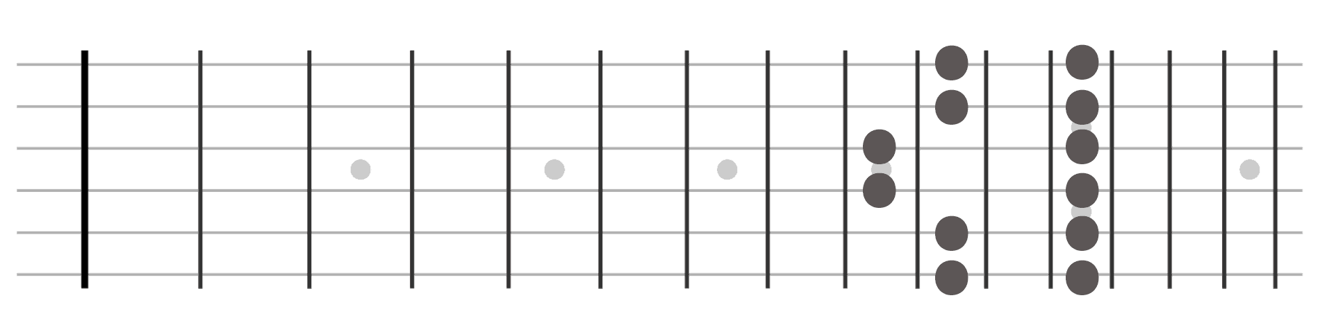 Pentatonic Guitar Shape 5