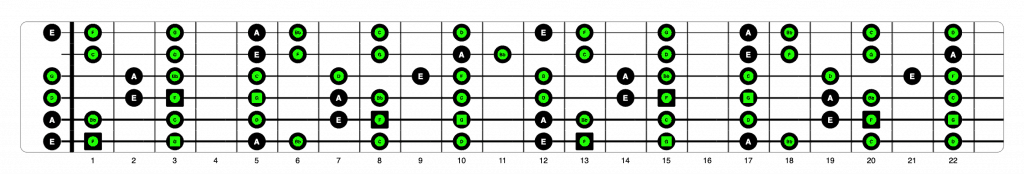 G minor pentatonic over F