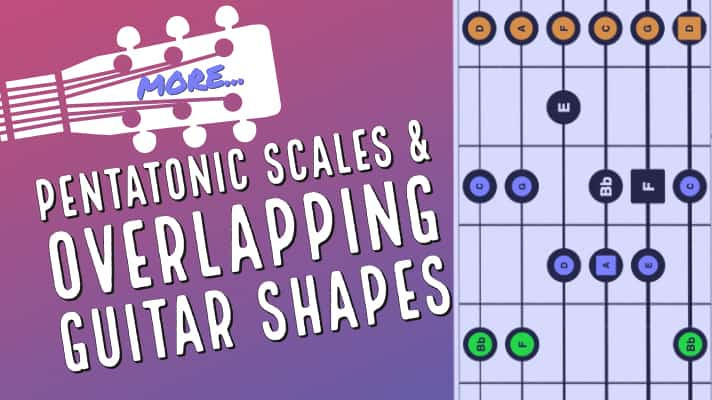 graphic regarding Guitar Pentatonic Scale Chart Printable known as Little Pentatonic Styles Guitar Scale Overlapping Existence Within