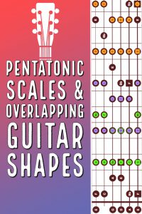 More Guitar shapes by request. I'm going to revisit the Pentatonic Scale. Particularly the minor pentatonic scale and how it overlaps notes in it's parent Major Key.