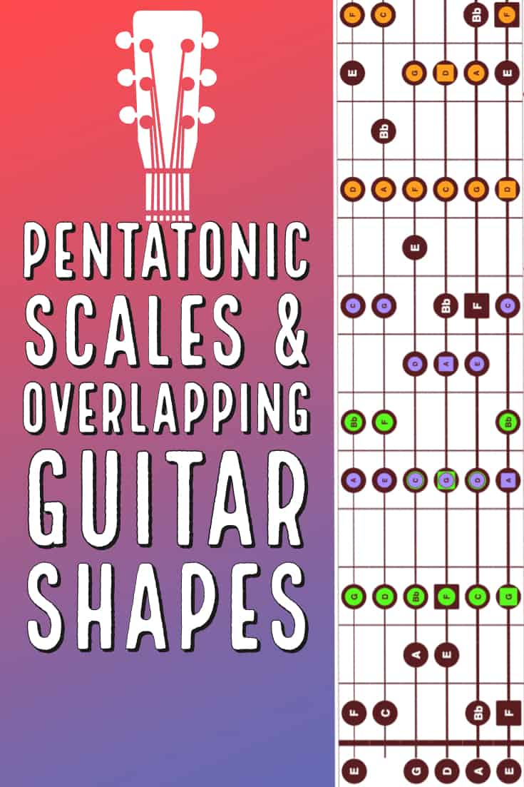 More Guitar shapes by request. I\'m going to revisit the Pentatonic Scale, particularly the 3 minor pentatonic scales and how they overlap notes in the parent Major Key.