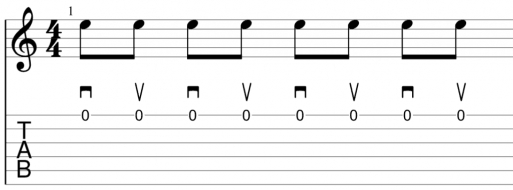 Alternate picking open strings