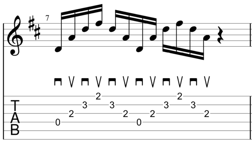 alternate picking 4 strings 2