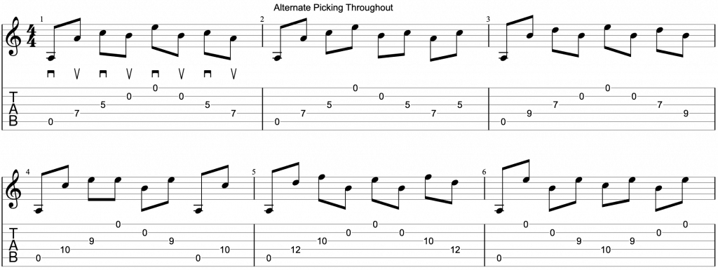 guitar picking exercise