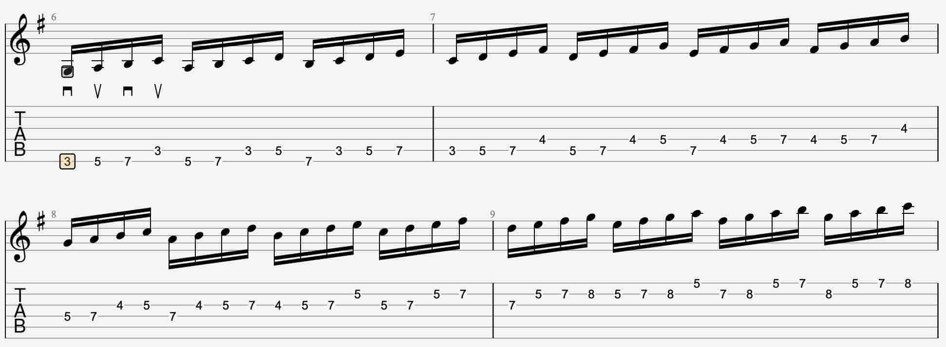 Alternate picking in fours