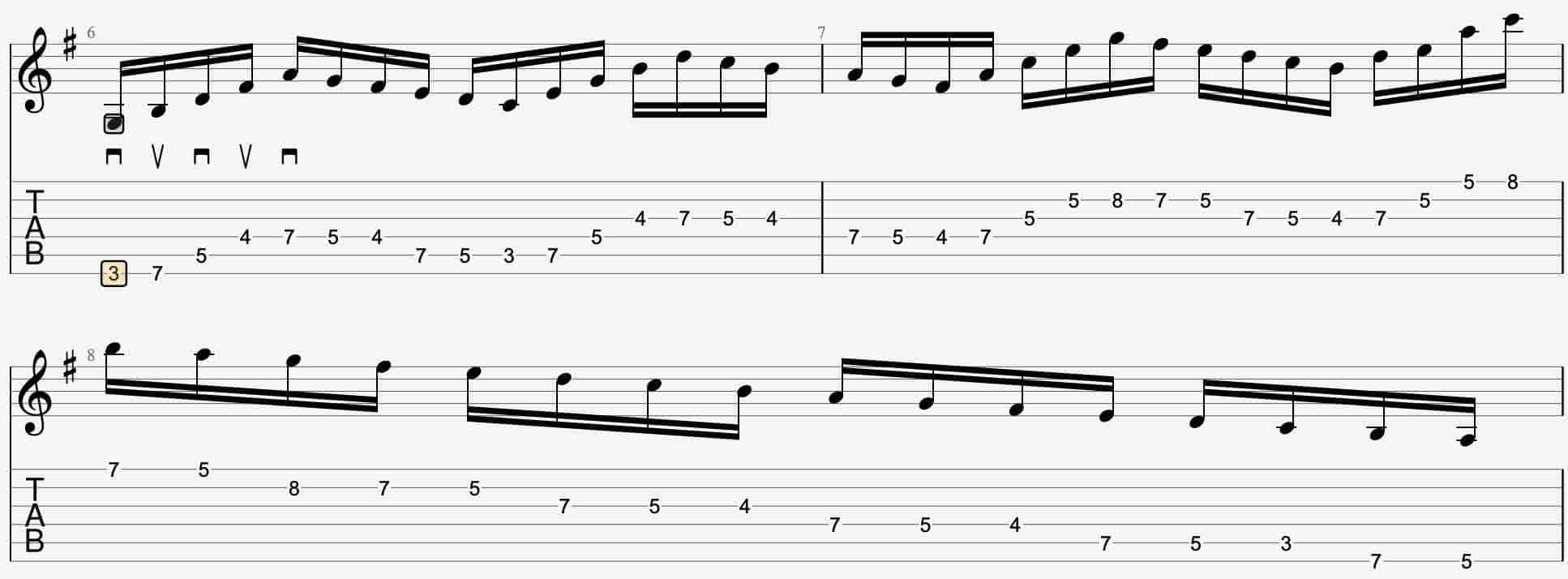 arpeggios for guitar